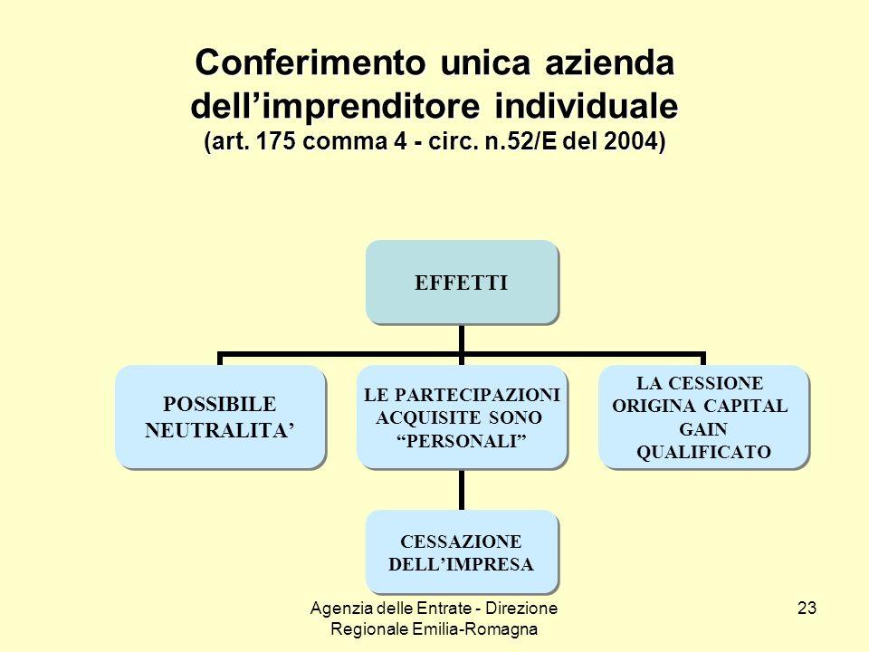 Agenzia delle Entrate - Direzione Regionale Emilia-Romagna 23 Conferimento unica azienda dellimprenditore individuale (art. 175 comma 4 - circ. n.52/E