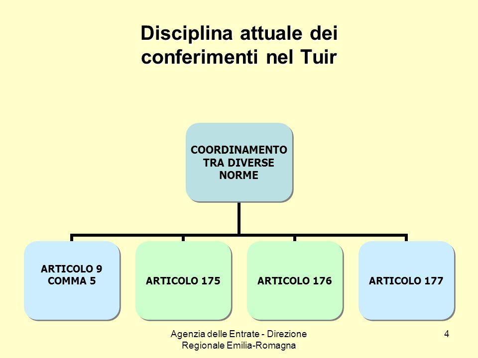 Agenzia delle Entrate - Direzione Regionale Emilia-Romagna 4 Disciplina attuale dei conferimenti nel Tuir COORDINAMENTO TRA DIVERSE NORME ARTICOLO 9 C