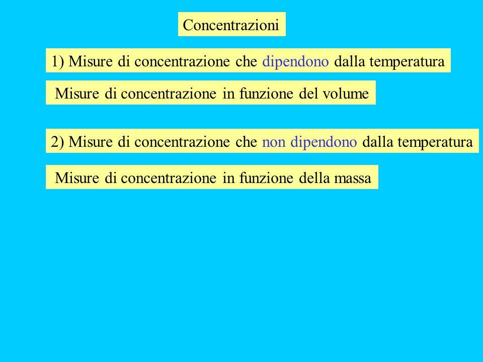 Concentrazioni 2) Misure di concentrazione che non dipendono dalla temperatura 1) Misure di concentrazione che dipendono dalla temperatura Misure di c