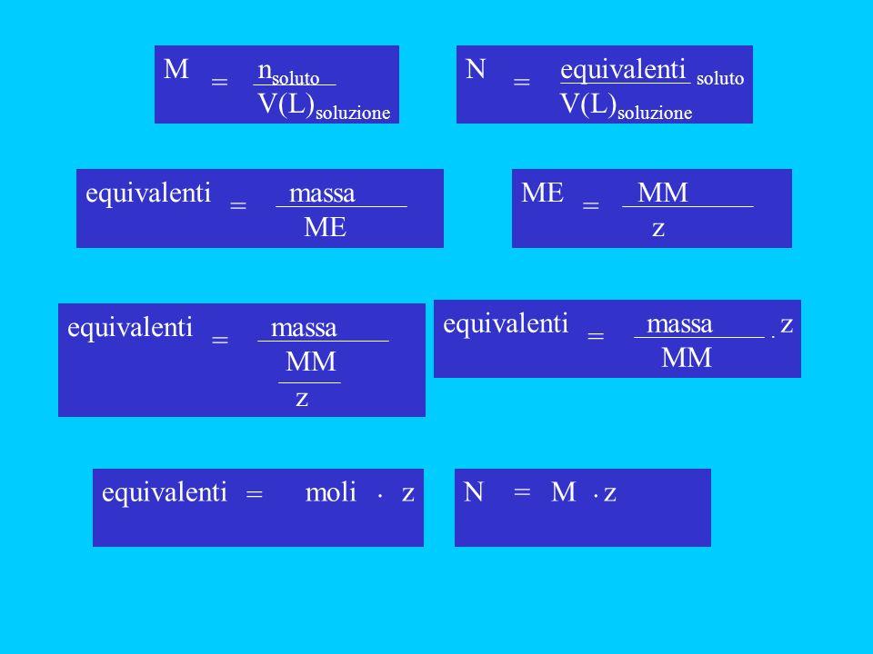 M n soluto V(L) soluzione = N equivalenti soluto V(L) soluzione = equivalenti massa ME = ME MM z = equivalenti massa MM z = equivalenti massa. z MM =