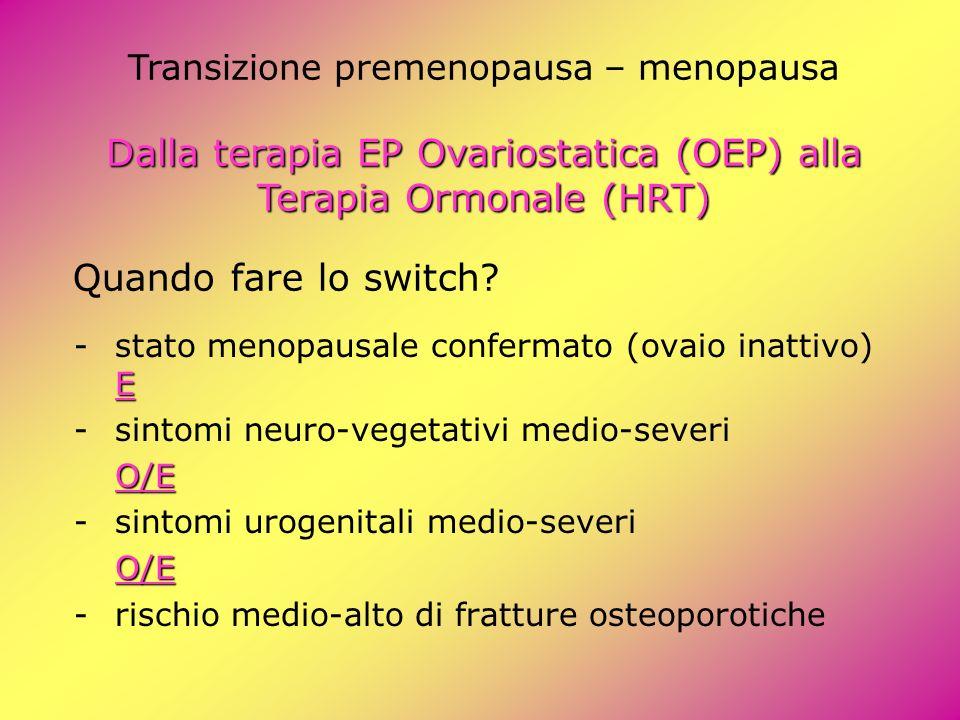 Quando fare lo switch? Dalla terapia EP Ovariostatica (OEP) alla Terapia Ormonale (HRT) Transizione premenopausa – menopausa Dalla terapia EP Ovariost