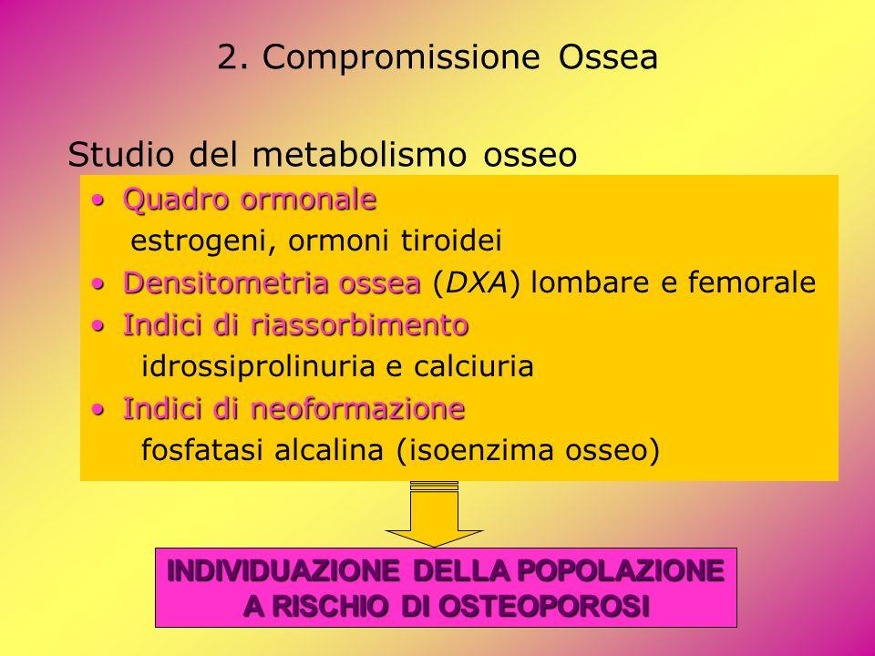 Quadro ormonaleQuadro ormonale estrogeni, ormoni tiroidei Densitometria osseaDensitometria ossea (DXA) lombare e femorale Indici di riassorbimentoIndi