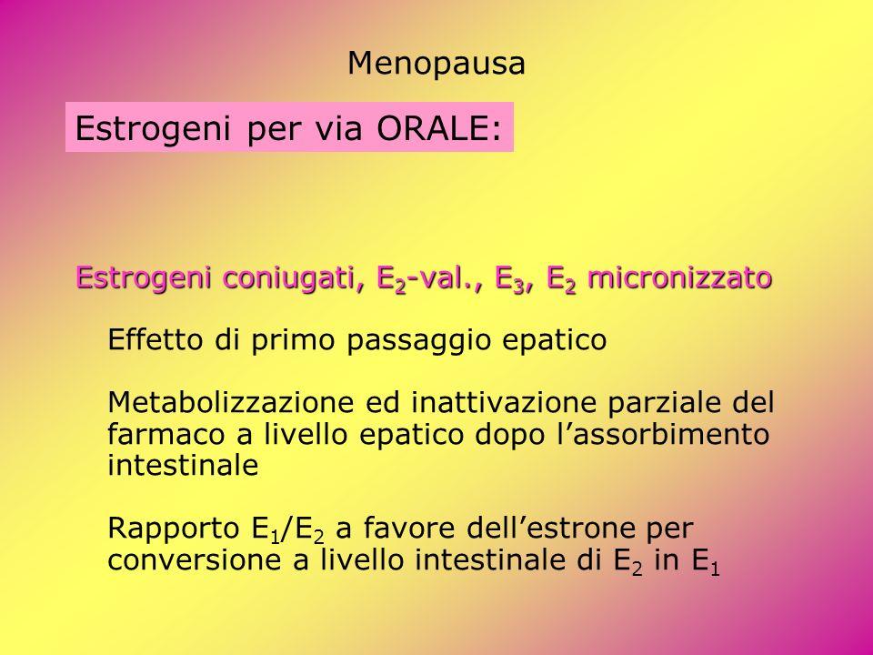Menopausa Estrogeni per via ORALE: Estrogeni coniugati, E 2 -val., E 3, E 2 micronizzato Estrogeni coniugati, E 2 -val., E 3, E 2 micronizzato Effetto