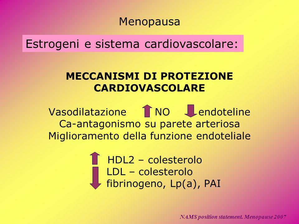 Menopausa Estrogeni e sistema cardiovascolare: MECCANISMI DI PROTEZIONE CARDIOVASCOLARE Vasodilatazione NO endoteline Ca-antagonismo su parete arterio