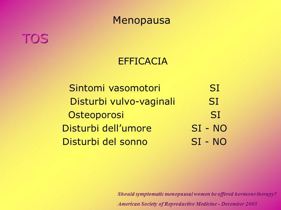 Menopausa TOS EFFICACIA Sintomi vasomotoriSI Disturbi vulvo-vaginali SI Osteoporosi SI Disturbi dellumore SI - NO Disturbi del sonno SI - NO Should sy
