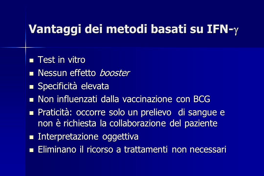 Test in vitro Test in vitro Nessun effetto booster Nessun effetto booster Specificità elevata Specificità elevata Non influenzati dalla vaccinazione c