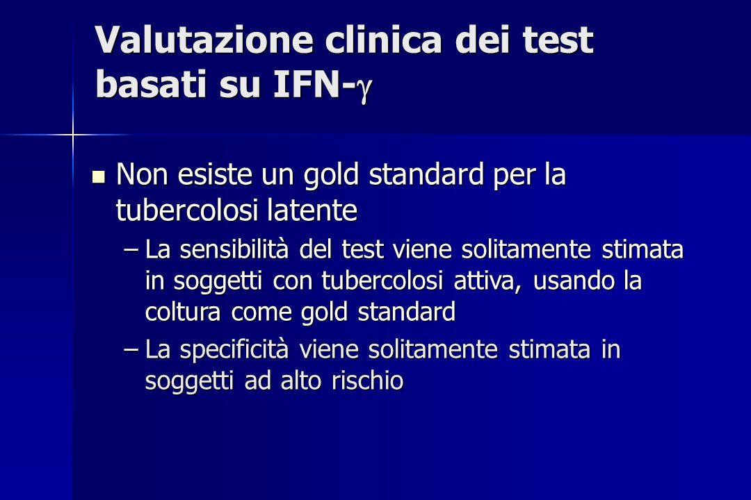 Valutazione clinica dei test basati su IFN- Valutazione clinica dei test basati su IFN- Non esiste un gold standard per la tubercolosi latente Non esi