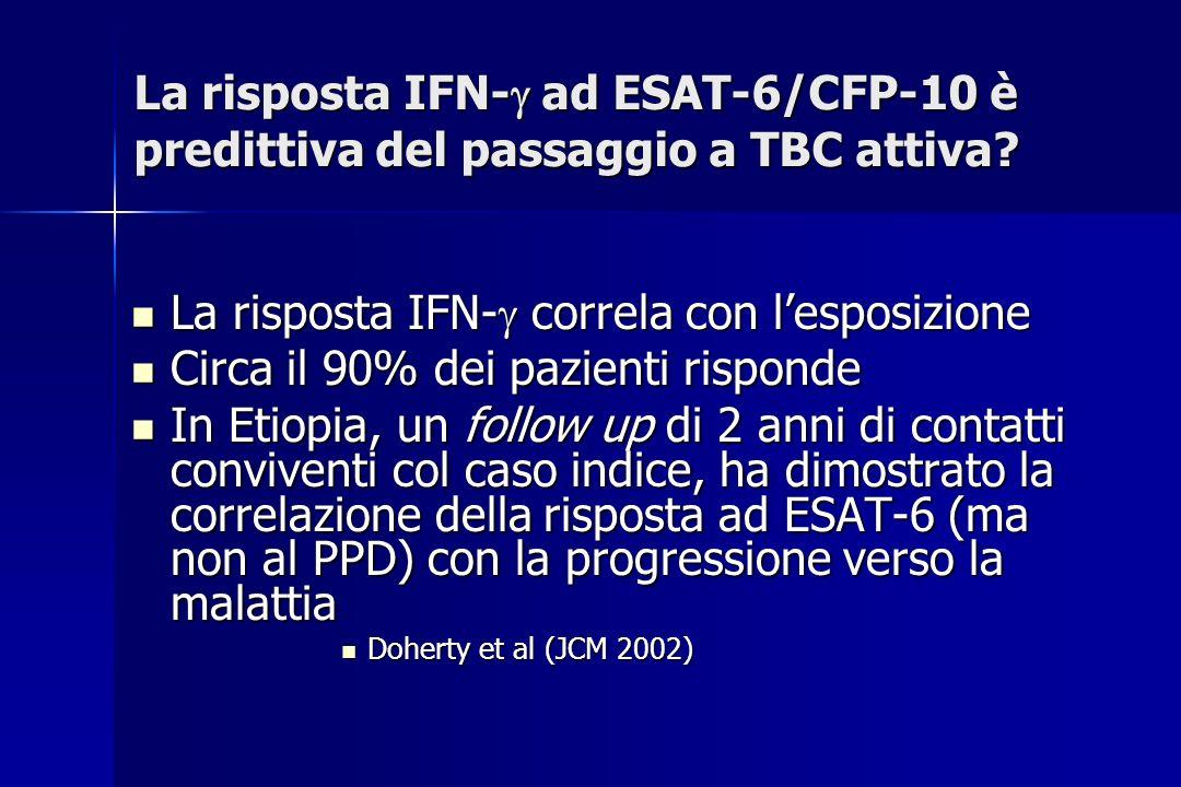 La risposta IFN- ad ESAT-6/CFP-10 è predittiva del passaggio a TBC attiva? La risposta IFN- correla con lesposizione La risposta IFN- correla con lesp