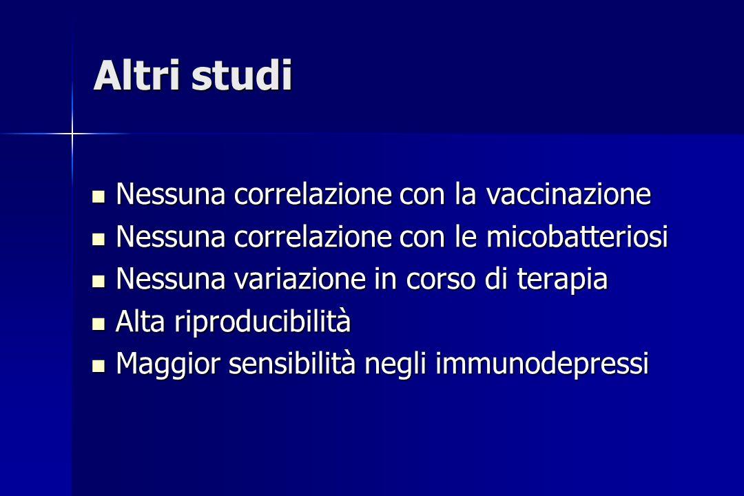 Altri studi Nessuna correlazione con la vaccinazione Nessuna correlazione con la vaccinazione Nessuna correlazione con le micobatteriosi Nessuna corre