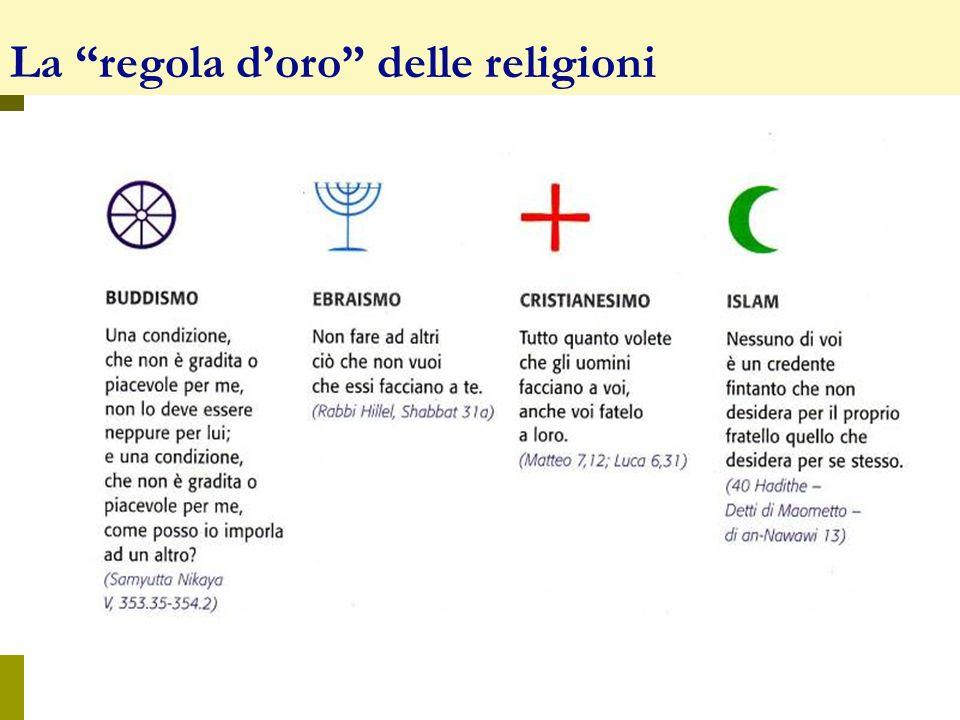 La «regola doro» delle religioni