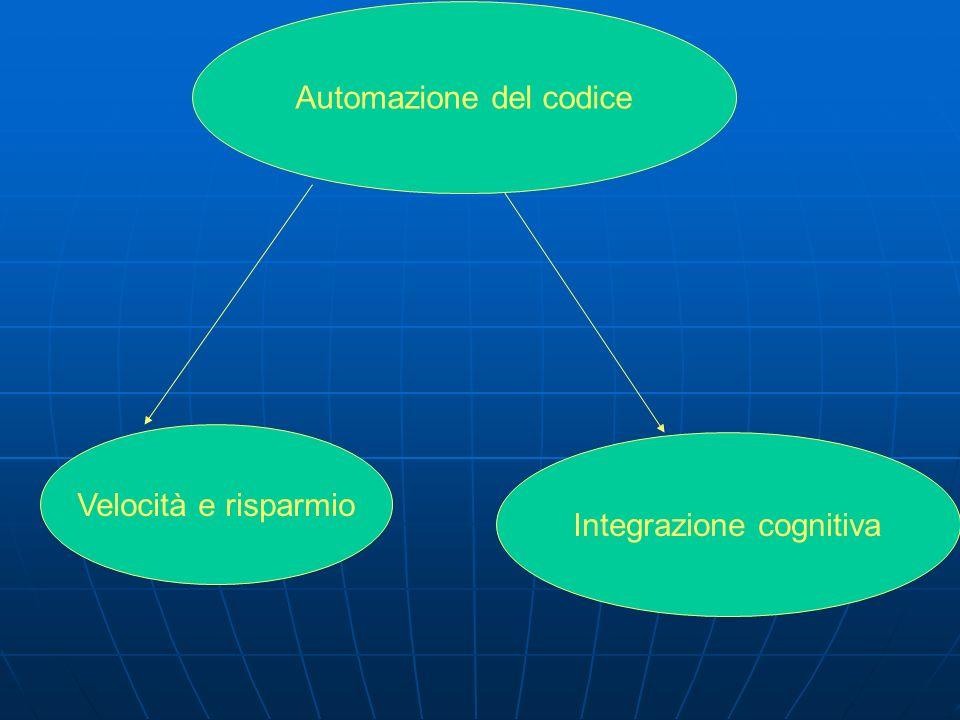 Automazione del codice Velocità e risparmio Integrazione cognitiva