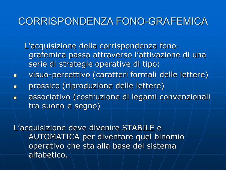 CORRISPONDENZA FONO-GRAFEMICA Lacquisizione della corrispondenza fono- grafemica passa attraverso lattivazione di una serie di strategie operative di