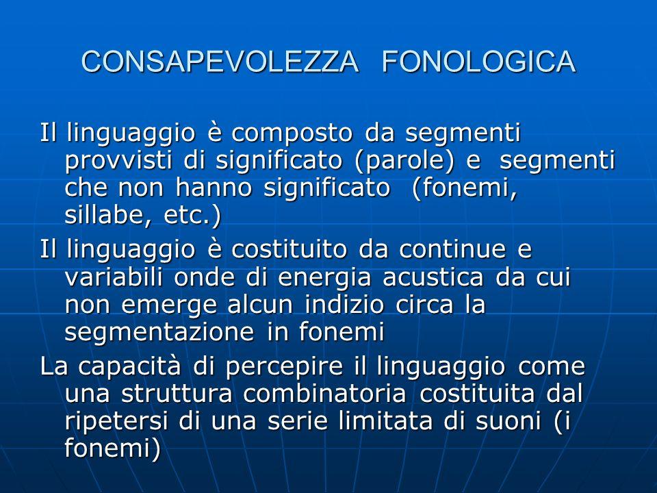 CONSAPEVOLEZZA FONOLOGICA Il linguaggio è composto da segmenti provvisti di significato (parole) e segmenti che non hanno significato (fonemi, sillabe