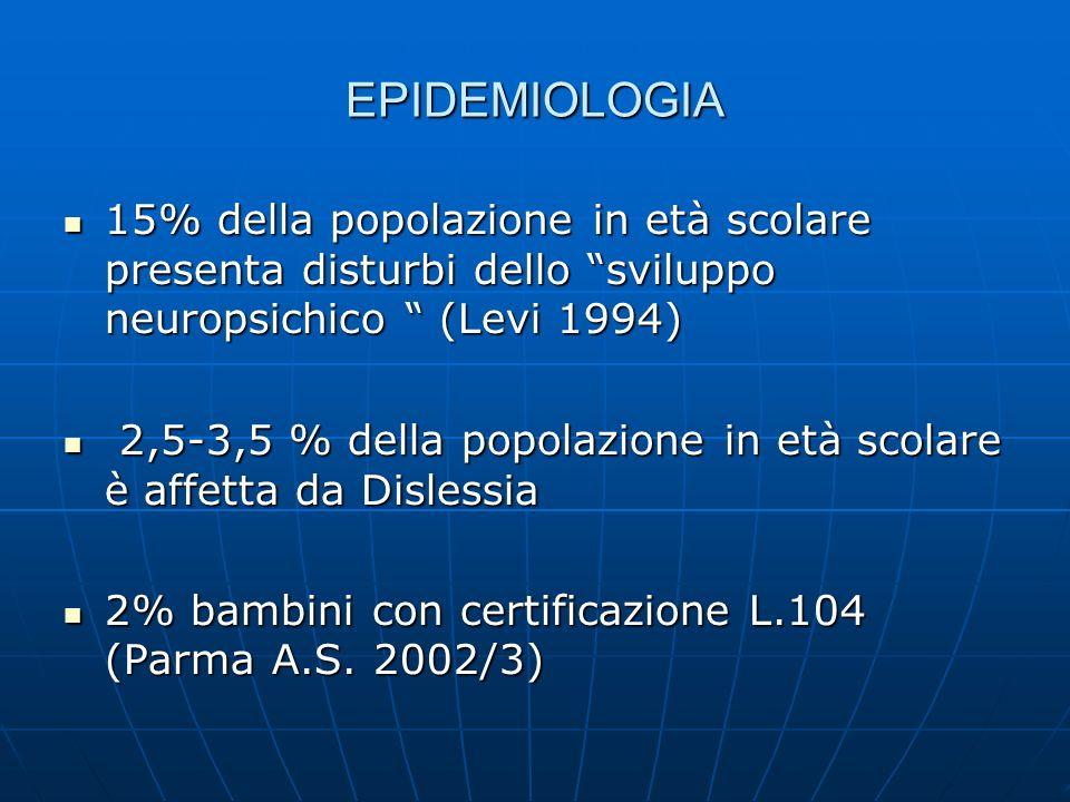 EPIDEMIOLOGIA 15% della popolazione in età scolare presenta disturbi dello sviluppo neuropsichico (Levi 1994) 15% della popolazione in età scolare pre