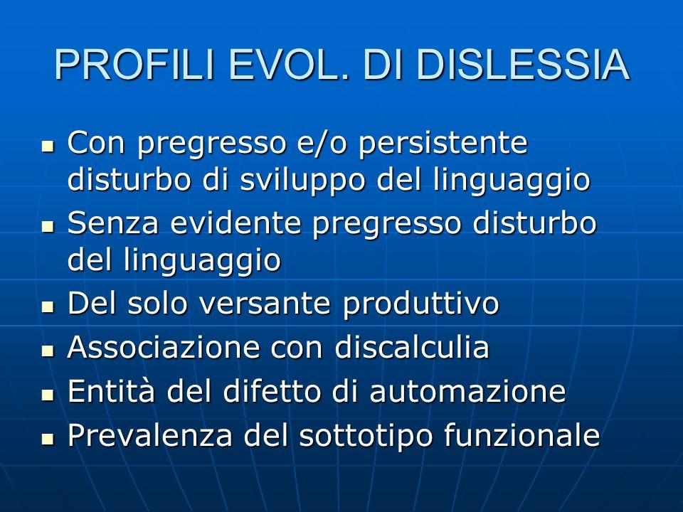 PROFILI EVOL. DI DISLESSIA Con pregresso e/o persistente disturbo di sviluppo del linguaggio Con pregresso e/o persistente disturbo di sviluppo del li