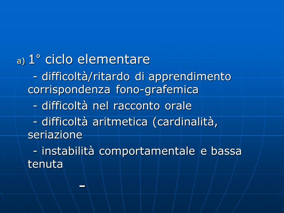 a) 1° ciclo elementare - difficoltà/ritardo di apprendimento corrispondenza fono-grafemica - difficoltà/ritardo di apprendimento corrispondenza fono-g