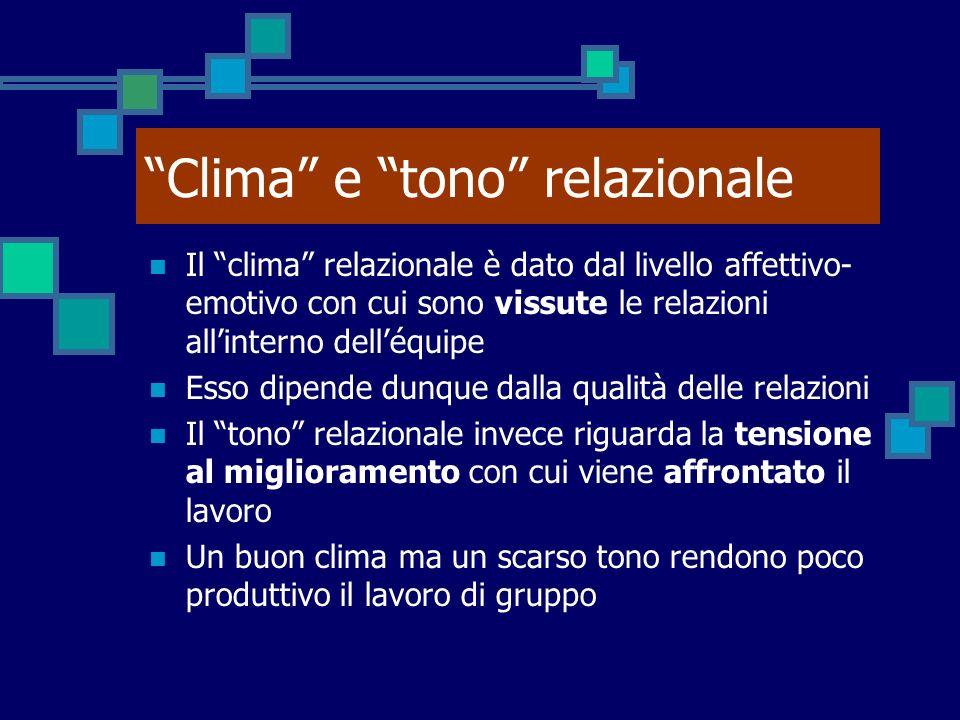 Clima e tono relazionale Il clima relazionale è dato dal livello affettivo- emotivo con cui sono vissute le relazioni allinterno delléquipe Esso dipen