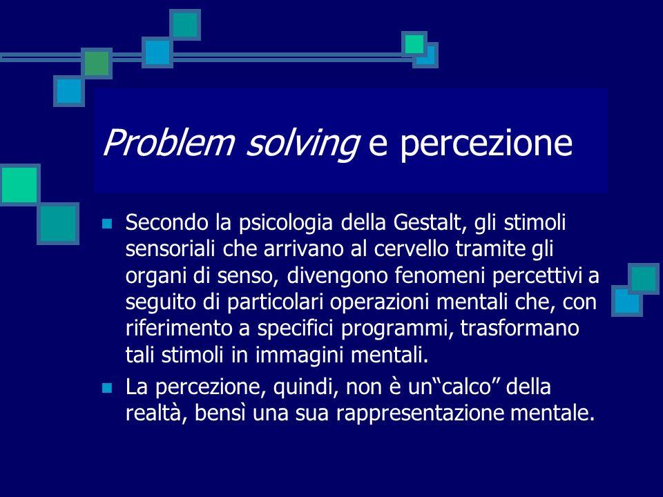 Problem solving e percezione Secondo la psicologia della Gestalt, gli stimoli sensoriali che arrivano al cervello tramite gli organi di senso, divengo