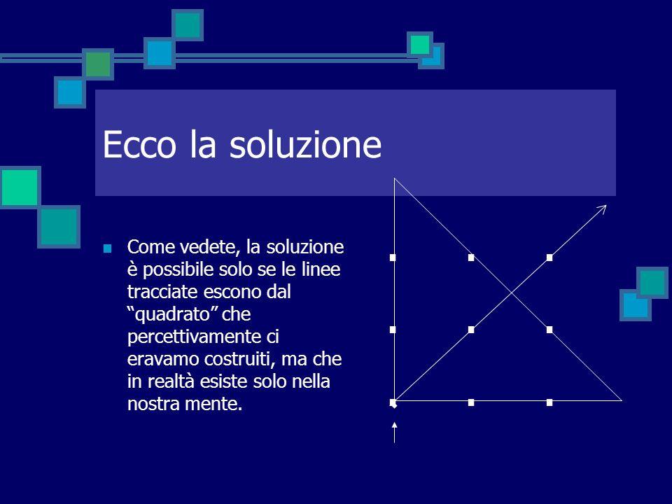 Ecco la soluzione Come vedete, la soluzione è possibile solo se le linee tracciate escono dal quadrato che percettivamente ci eravamo costruiti, ma ch