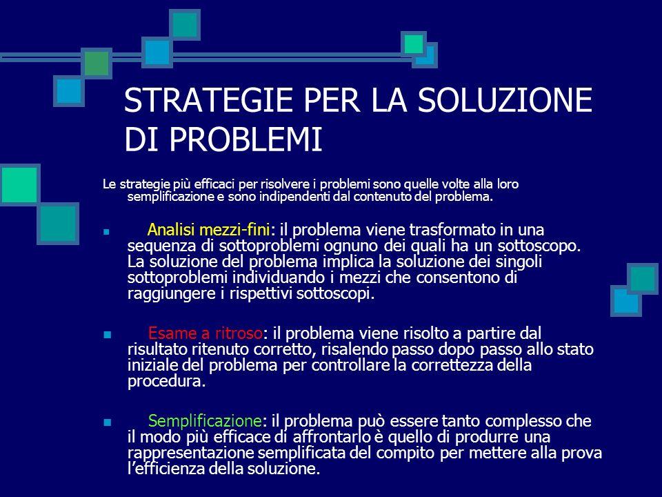 STRATEGIE PER LA SOLUZIONE DI PROBLEMI Le strategie più efficaci per risolvere i problemi sono quelle volte alla loro semplificazione e sono indipende