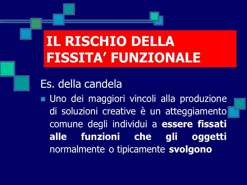 IL RISCHIO DELLA FISSITA FUNZIONALE Es. della candela Uno dei maggiori vincoli alla produzione di soluzioni creative è un atteggiamento comune degli i