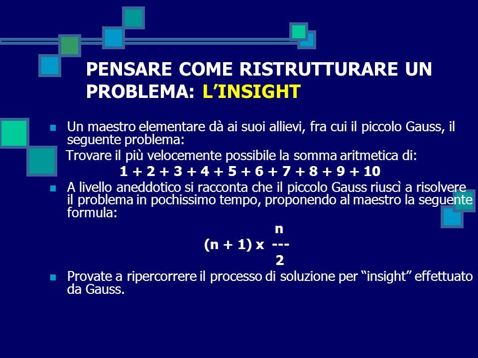 PENSARE COME RISTRUTTURARE UN PROBLEMA: LINSIGHT Un maestro elementare dà ai suoi allievi, fra cui il piccolo Gauss, il seguente problema: Trovare il