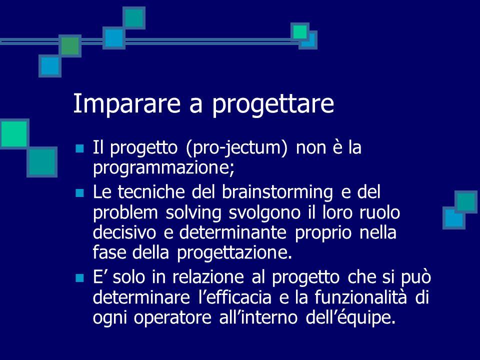 Imparare a progettare Il progetto (pro-jectum) non è la programmazione; Le tecniche del brainstorming e del problem solving svolgono il loro ruolo dec