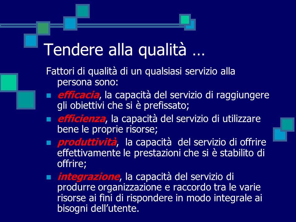 Tendere alla qualità … Fattori di qualità di un qualsiasi servizio alla persona sono: efficacia, la capacità del servizio di raggiungere gli obiettivi