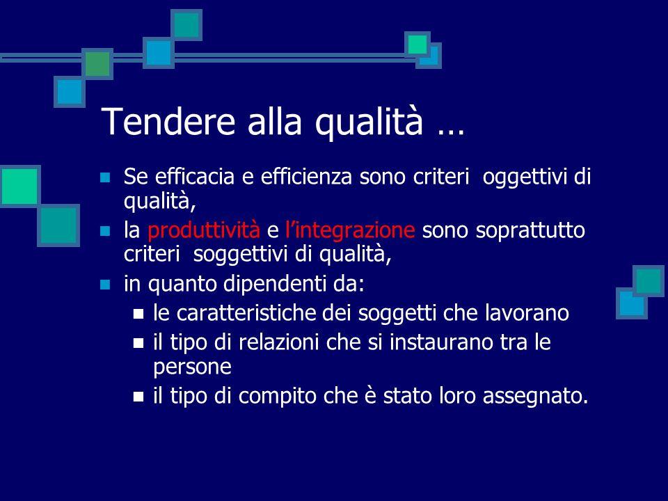 Tendere alla qualità … Se efficacia e efficienza sono criteri oggettivi di qualità, la produttività e lintegrazione sono soprattutto criteri soggettiv