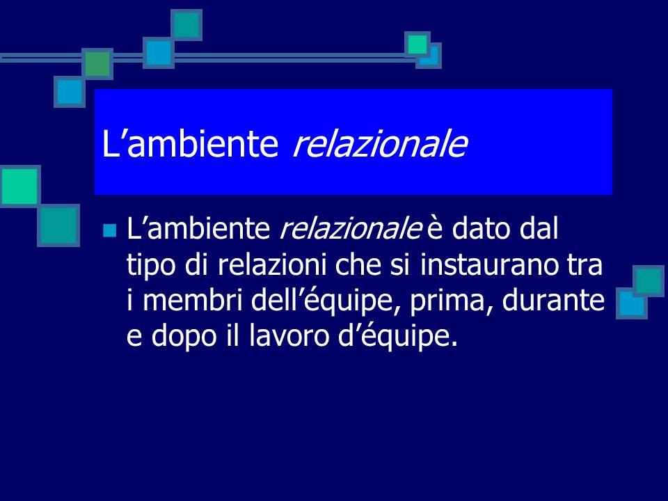 Lambiente relazionale Lambiente relazionale è dato dal tipo di relazioni che si instaurano tra i membri delléquipe, prima, durante e dopo il lavoro dé