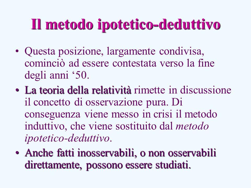 Il metodo ipotetico-deduttivo Questa posizione, largamente condivisa, cominciò ad essere contestata verso la fine degli anni 50.