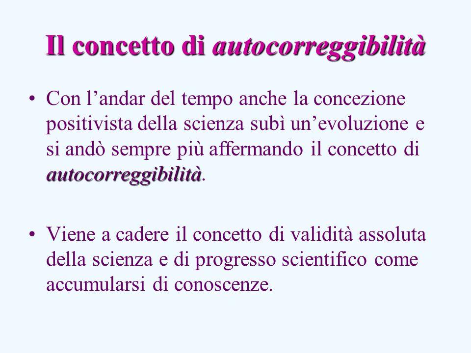 Il concetto di autocorreggibilità autocorreggibilitàCon landar del tempo anche la concezione positivista della scienza subì unevoluzione e si andò sempre più affermando il concetto di autocorreggibilità.