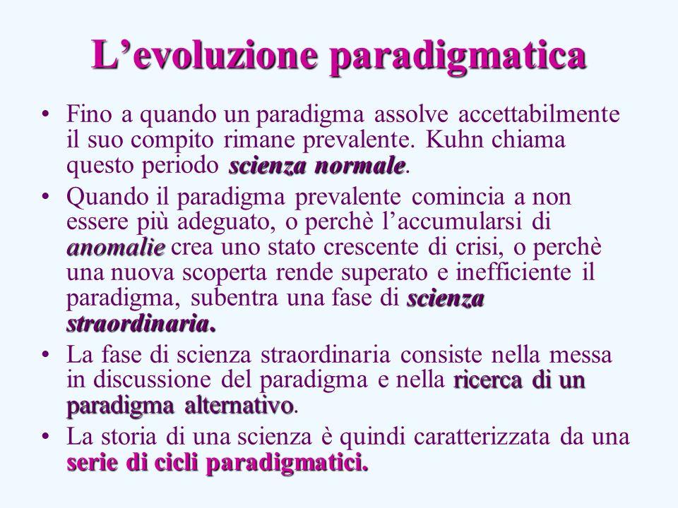 Levoluzione paradigmatica scienza normaleFino a quando un paradigma assolve accettabilmente il suo compito rimane prevalente.