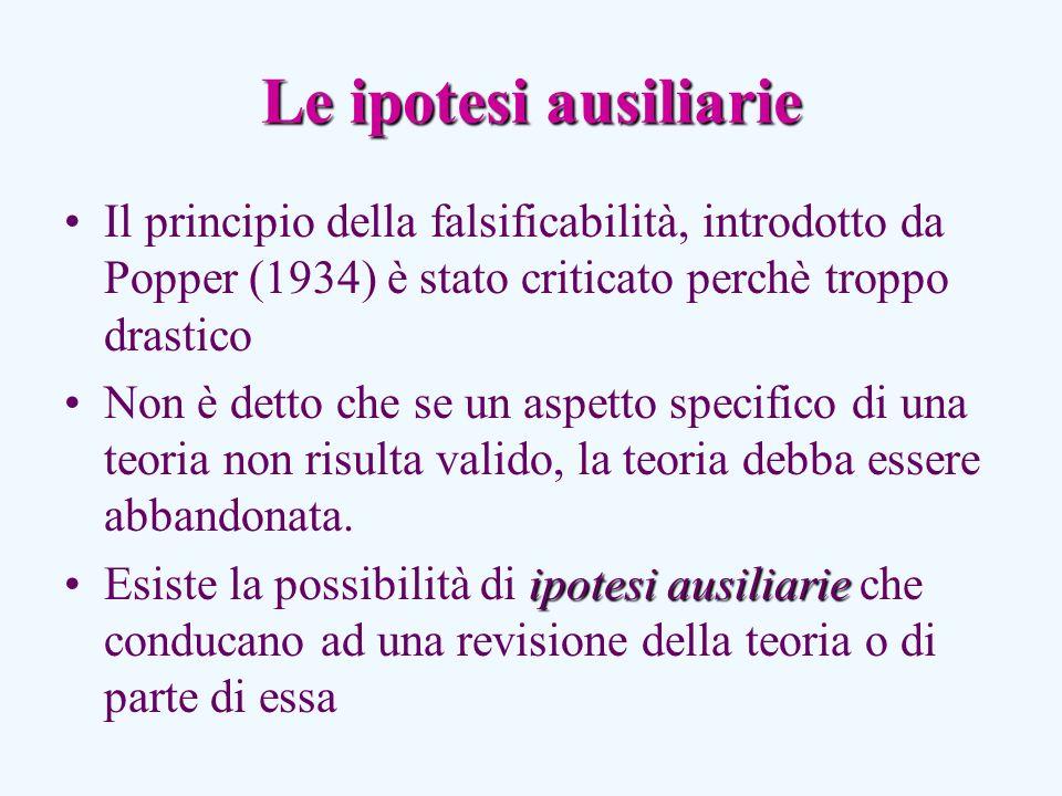 Le ipotesi ausiliarie Il principio della falsificabilità, introdotto da Popper (1934) è stato criticato perchè troppo drastico Non è detto che se un aspetto specifico di una teoria non risulta valido, la teoria debba essere abbandonata.