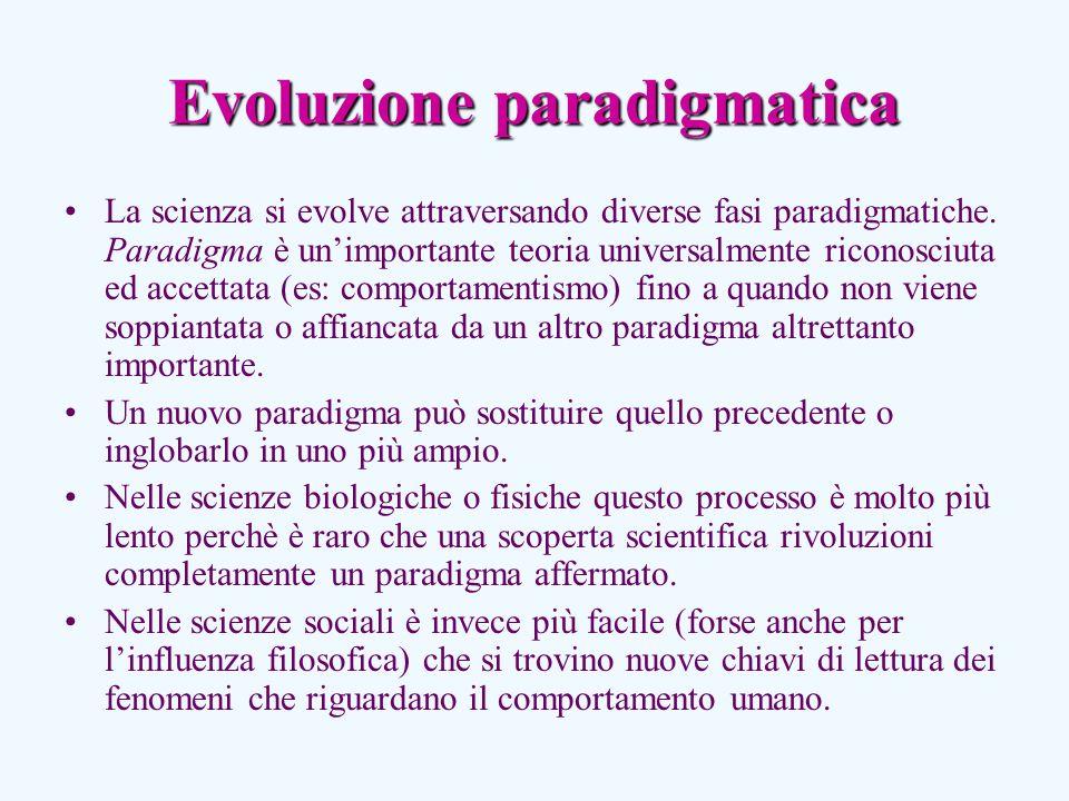 Evoluzione paradigmatica La scienza si evolve attraversando diverse fasi paradigmatiche.
