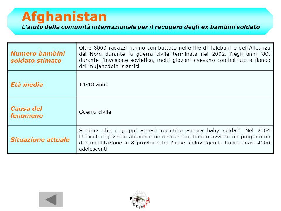 Afghanistan Laiuto della comunità internazionale per il recupero degli ex bambini soldato Numero bambini soldato stimato Oltre 8000 ragazzi hanno combattuto nelle file di Talebani e dellAlleanza del Nord durante la guerra civile terminata nel 2002.
