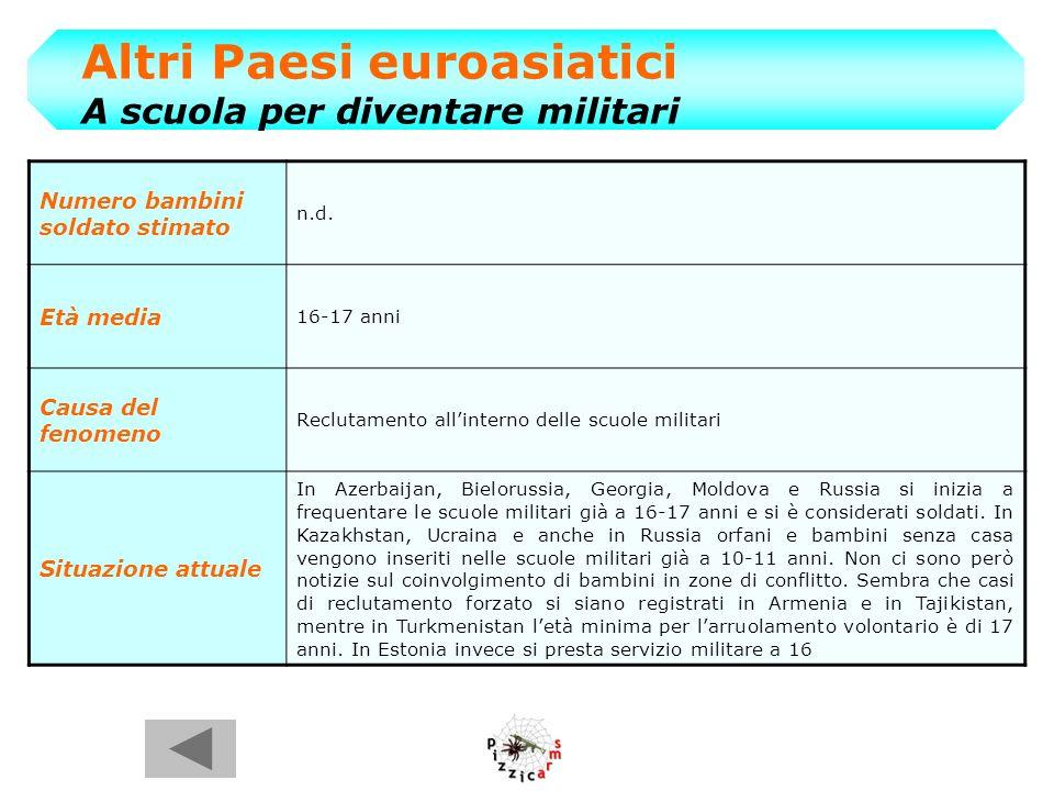 Altri Paesi euroasiatici A scuola per diventare militari Numero bambini soldato stimato n.d.
