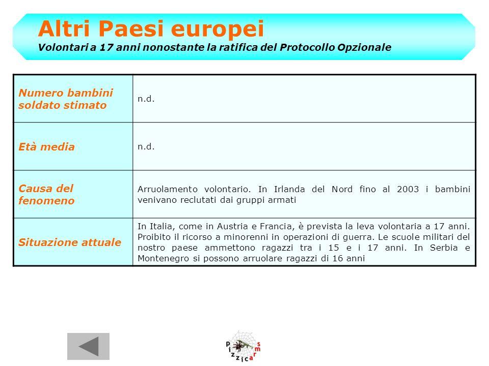 Altri Paesi europei Volontari a 17 anni nonostante la ratifica del Protocollo Opzionale Numero bambini soldato stimato n.d.