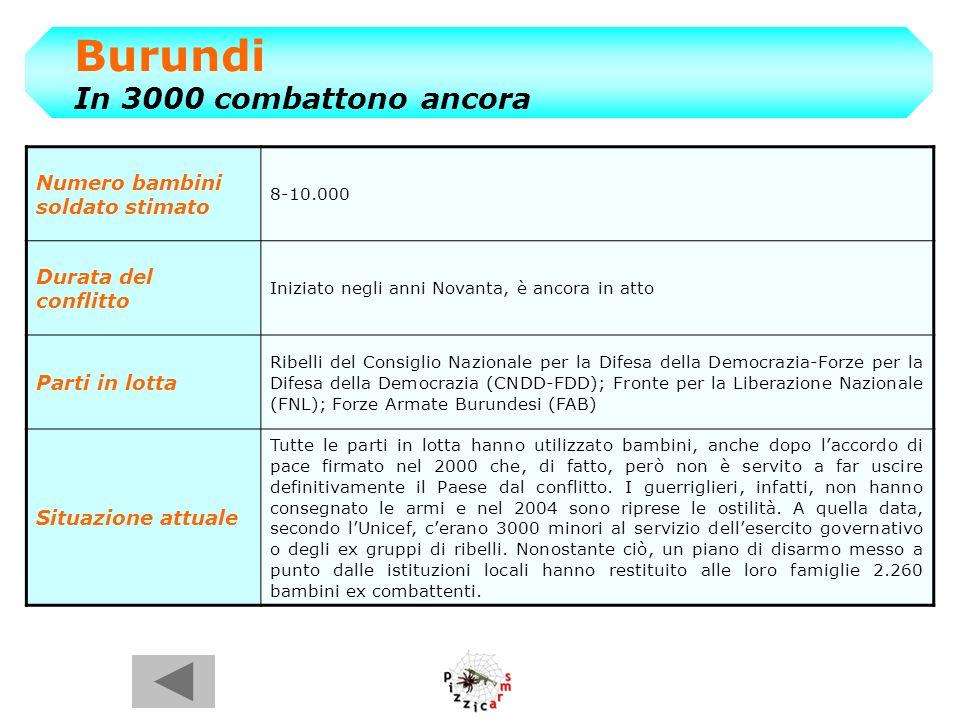 Burundi In 3000 combattono ancora Numero bambini soldato stimato 8-10.000 Durata del conflitto Iniziato negli anni Novanta, è ancora in atto Parti in lotta Ribelli del Consiglio Nazionale per la Difesa della Democrazia-Forze per la Difesa della Democrazia (CNDD-FDD); Fronte per la Liberazione Nazionale (FNL); Forze Armate Burundesi (FAB) Situazione attuale Tutte le parti in lotta hanno utilizzato bambini, anche dopo laccordo di pace firmato nel 2000 che, di fatto, però non è servito a far uscire definitivamente il Paese dal conflitto.