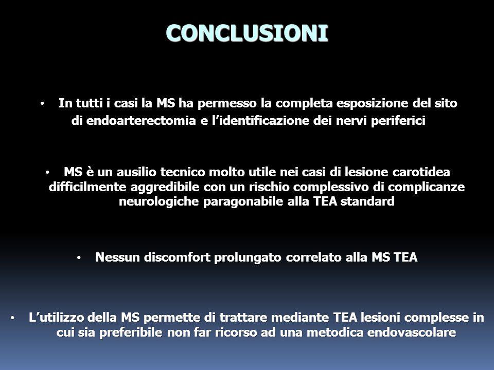 CONCLUSIONI Lutilizzo della MS permette di trattare mediante TEA lesioni complesse in cui sia preferibile non far ricorso ad una metodica endovascolar