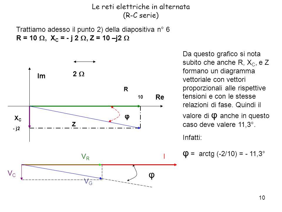 10 Le reti elettriche in alternata (R-C serie) Trattiamo adesso il punto 2) della diapositiva n° 6 R = 10, X C = - j 2, Z = 10 –j2 2 Re Im 10 - j2 R XCXC Z φ Da questo grafico si nota subito che anche R, X C, e Z formano un diagramma vettoriale con vettori proporzionali alle rispettive tensioni e con le stesse relazioni di fase.