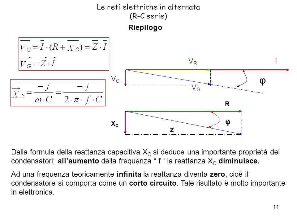 11 Le reti elettriche in alternata (R-C serie) Riepilogo VRVR I VCVC VGVG φ XCXC R Z φ Dalla formula della reattanza capacitiva X C si deduce una importante proprietà dei condensatori: allaumento della frequenza f la reattanza X C diminuisce.