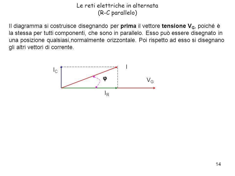 14 Il diagramma si costruisce disegnando per prima il vettore tensione V G, poiché è la stessa per tutti componenti, che sono in parallelo.