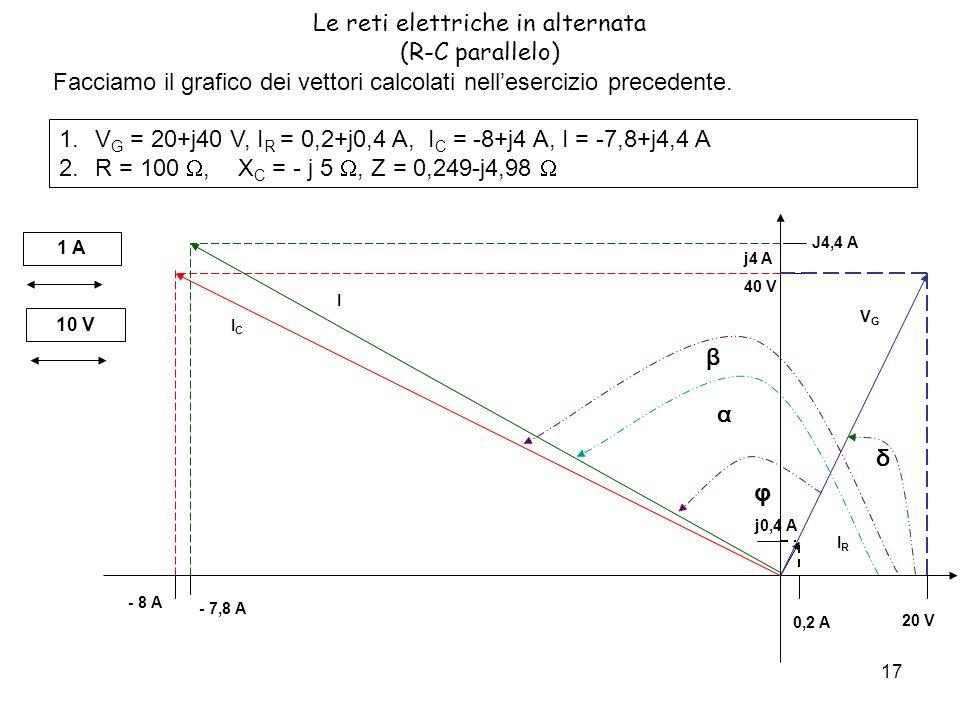 17 Le reti elettriche in alternata (R-C parallelo) Facciamo il grafico dei vettori calcolati nellesercizio precedente.