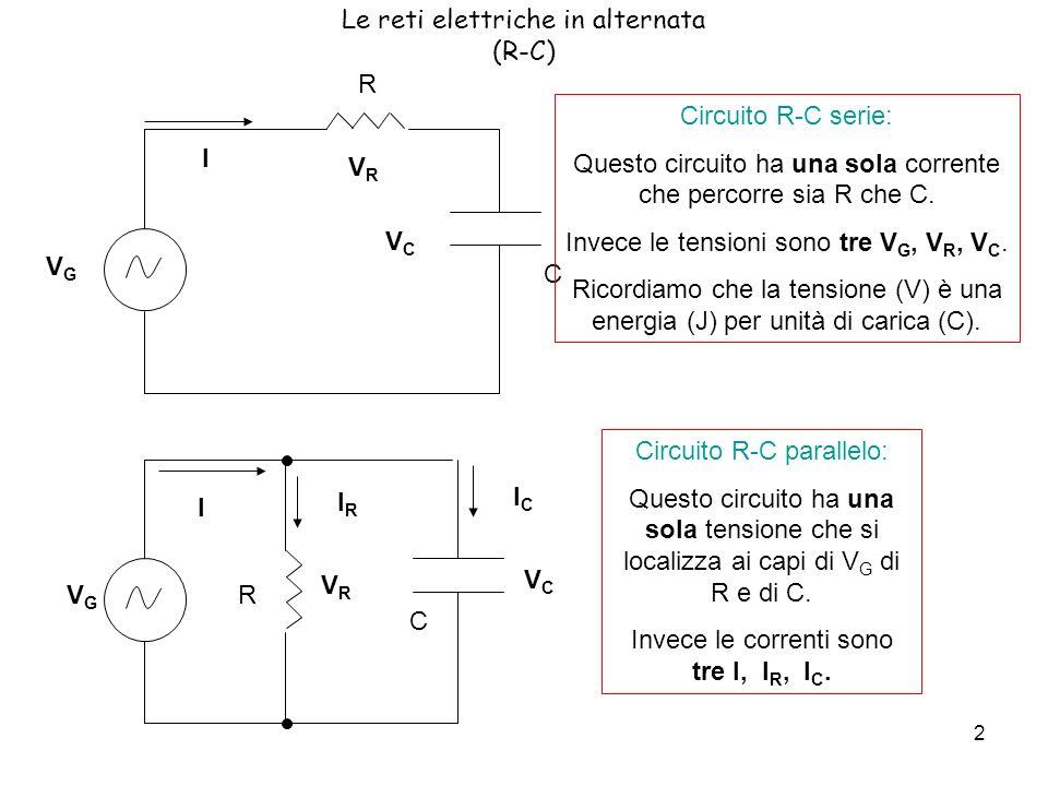 2 Le reti elettriche in alternata (R-C) VGVG R VRVR I VCVC C Circuito R-C serie: Questo circuito ha una sola corrente che percorre sia R che C.