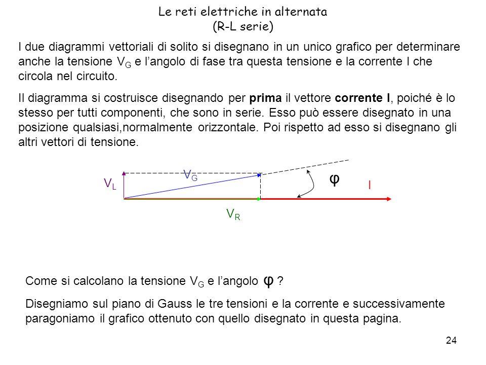 24 Le reti elettriche in alternata (R-L serie) I due diagrammi vettoriali di solito si disegnano in un unico grafico per determinare anche la tensione V G e langolo di fase tra questa tensione e la corrente I che circola nel circuito.