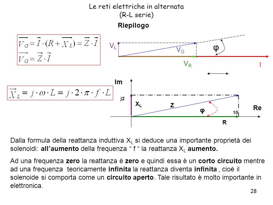 28 Le reti elettriche in alternata (R-L serie) Riepilogo Dalla formula della reattanza induttiva X L si deduce una importante proprietà dei solenoidi: allaumento della frequenza f la reattanza X L aumento.