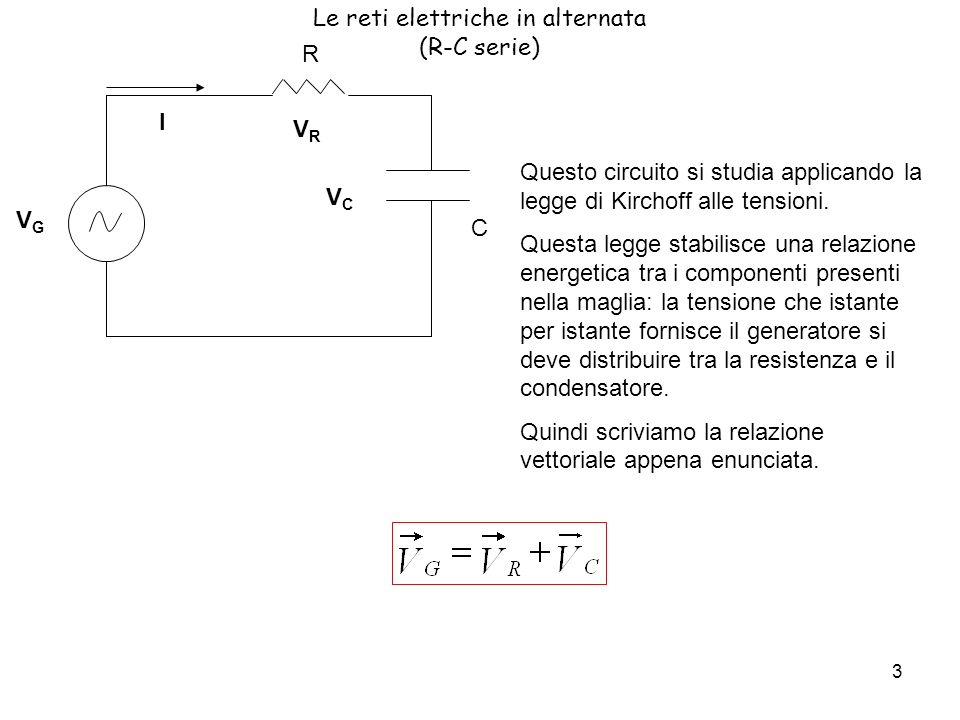 3 Le reti elettriche in alternata (R-C serie) VGVG R VRVR I VCVC C Questo circuito si studia applicando la legge di Kirchoff alle tensioni.