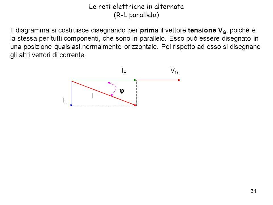 31 Il diagramma si costruisce disegnando per prima il vettore tensione V G, poiché è la stessa per tutti componenti, che sono in parallelo.