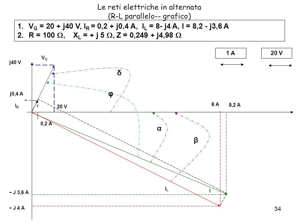 34 Le reti elettriche in alternata (R-L parallelo-- grafico) 1.V G = 20 + j40 V, I R = 0,2 + j0,4 A, I L = 8- j4 A, I = 8,2 - j3,6 A 2.R = 100, X L = + j 5, Z = 0,249 + j4,98 1 A20 V 0,2 A j0,4 A IRIR 8 A j40 V ILIL 8,2 A - J 4 A I 20 V VGVG φ α β δ - J 3,6 A